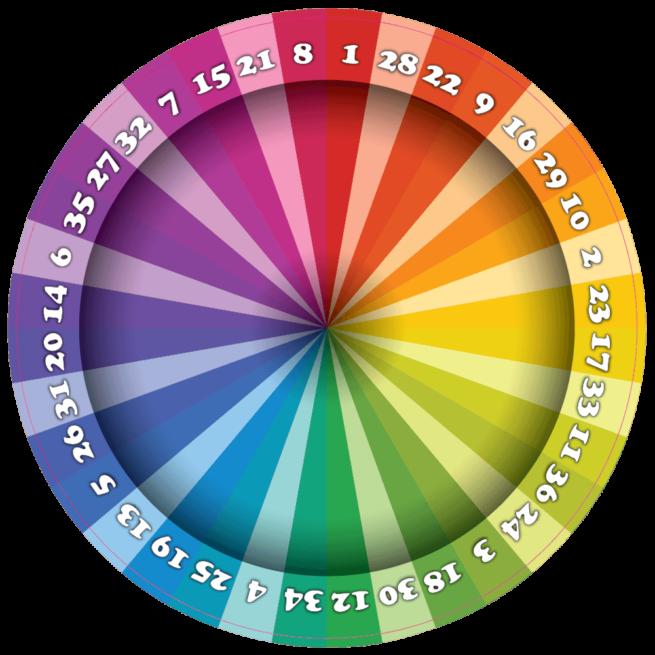 Regenboog Rad